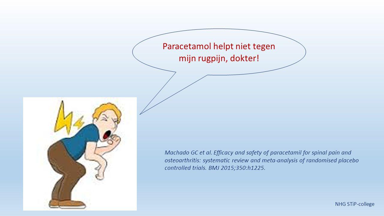 Paracetamol helpt niet tegen mijn rugpijn, dokter!