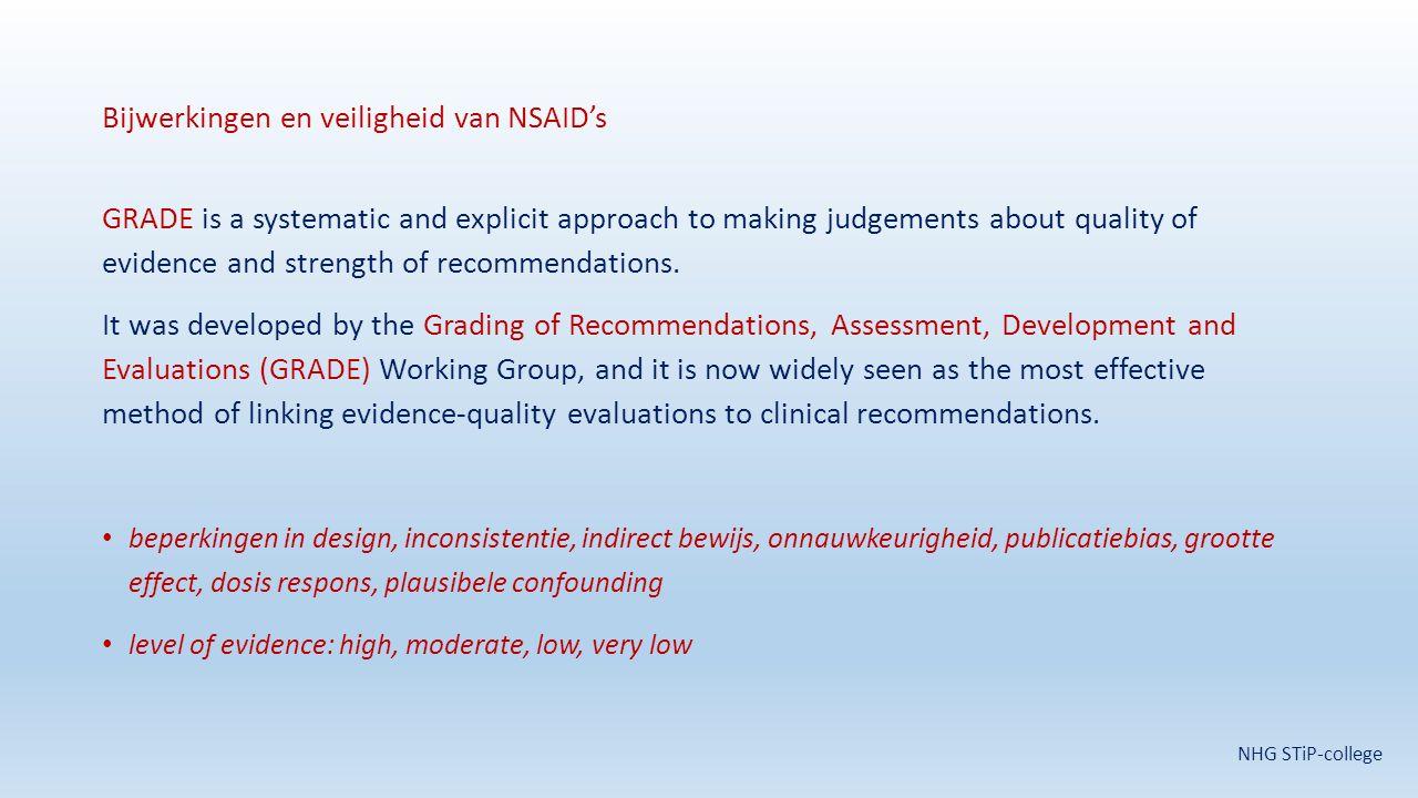 Bijwerkingen en veiligheid van NSAID's