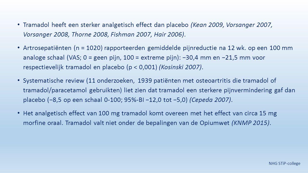 Tramadol heeft een sterker analgetisch effect dan placebo (Kean 2009, Vorsanger 2007, Vorsanger 2008, Thorne 2008, Fishman 2007, Hair 2006).