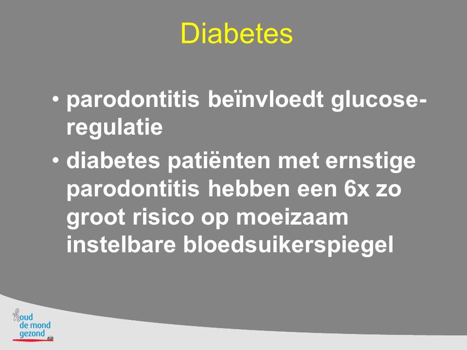 Diabetes parodontitis beïnvloedt glucose-regulatie