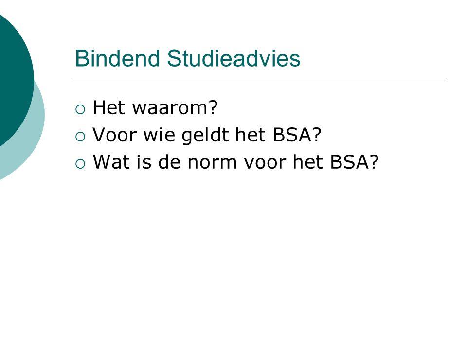 Bindend Studieadvies Het waarom Voor wie geldt het BSA