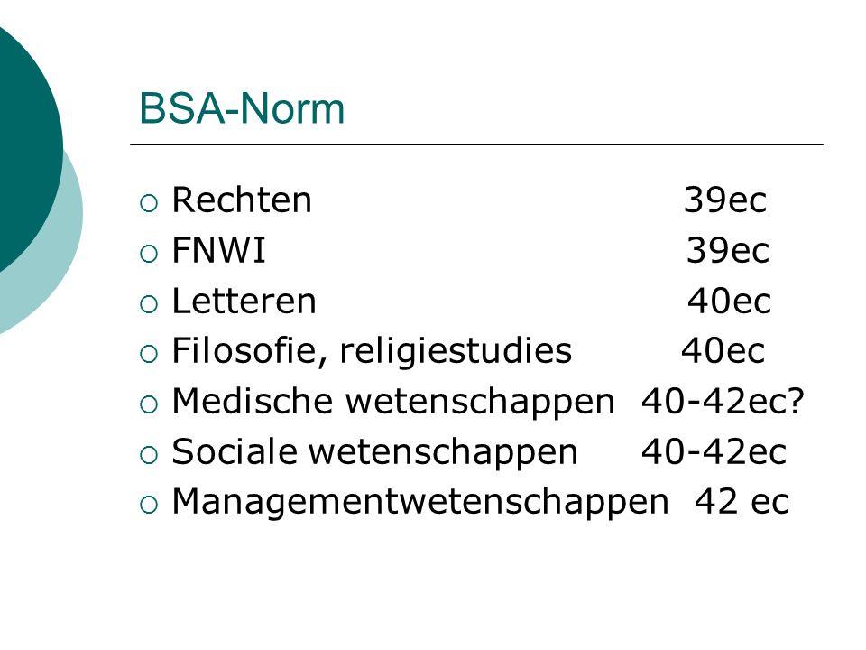 BSA-Norm Rechten 39ec FNWI 39ec Letteren 40ec