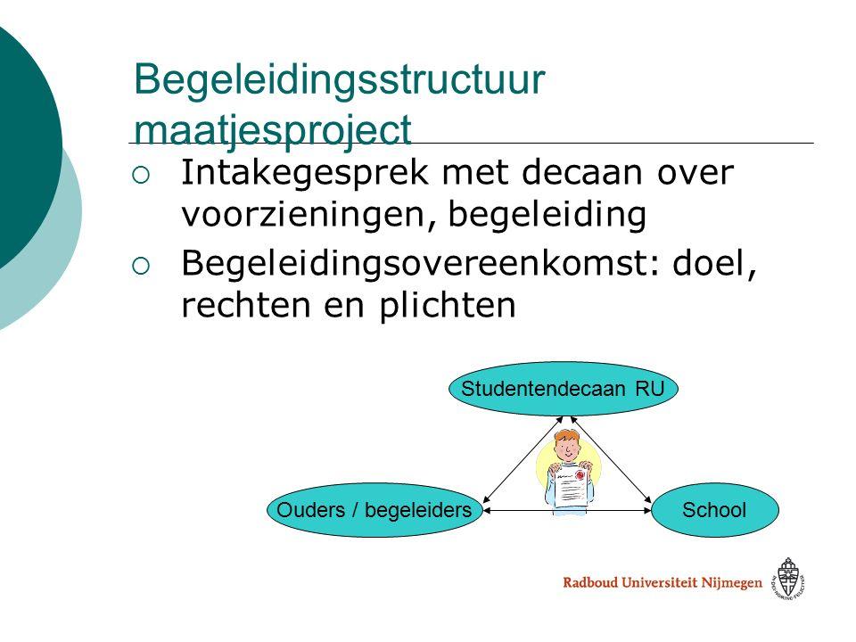 Begeleidingsstructuur maatjesproject