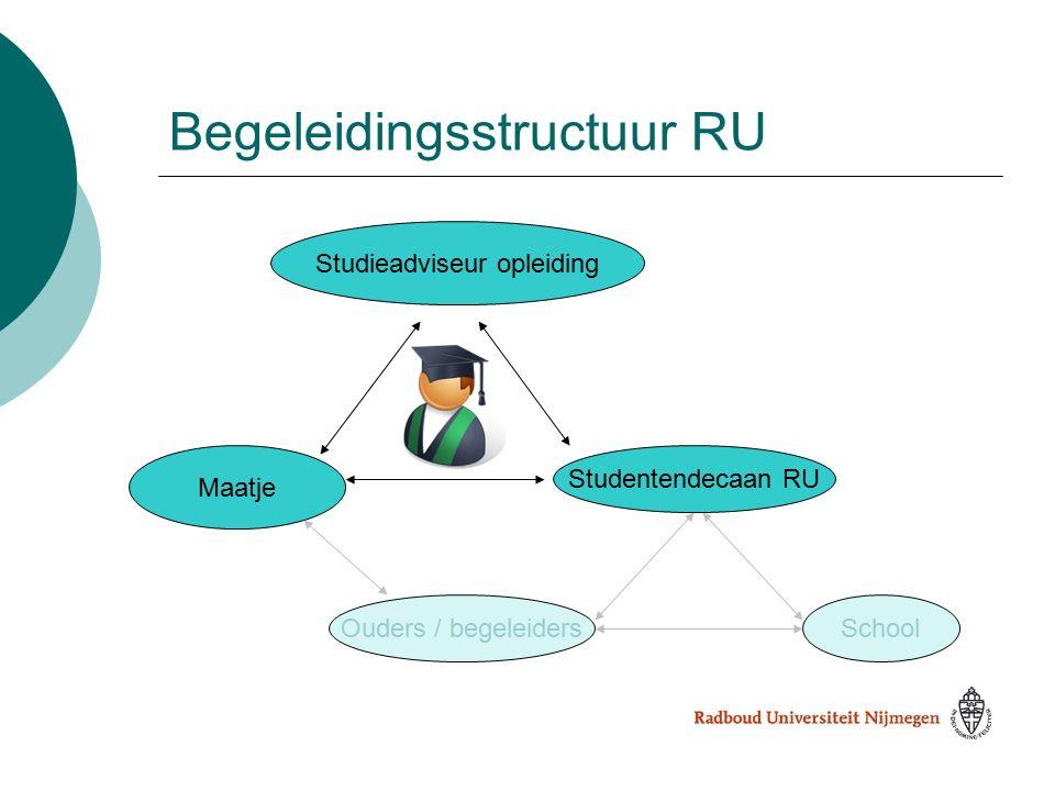 Begeleidingsstructuur RU