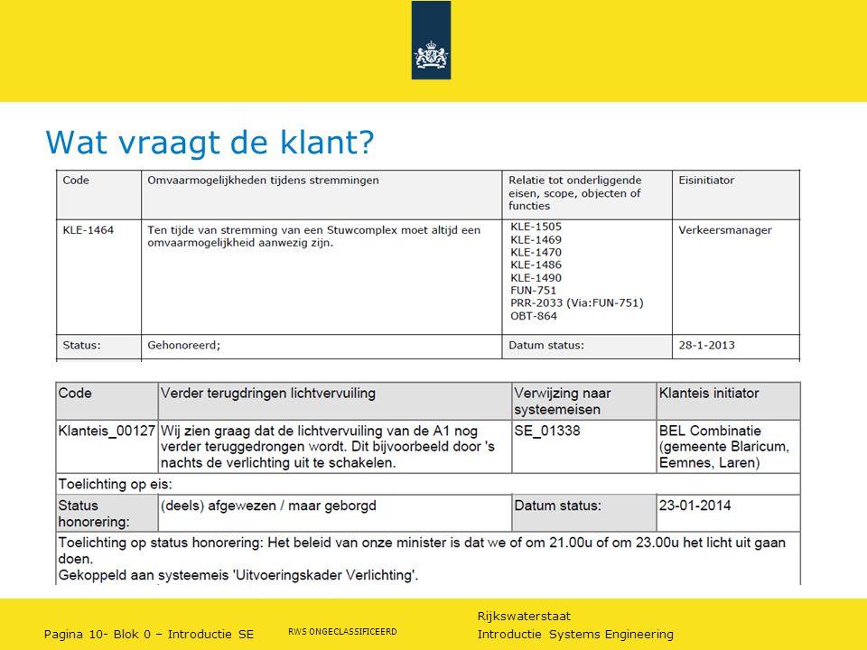 Wat vraagt de klant Wat de klant vraagt, legt Rijkswaterstaat vast in een dergelijke tabel die is voorzien van meta-informatie.