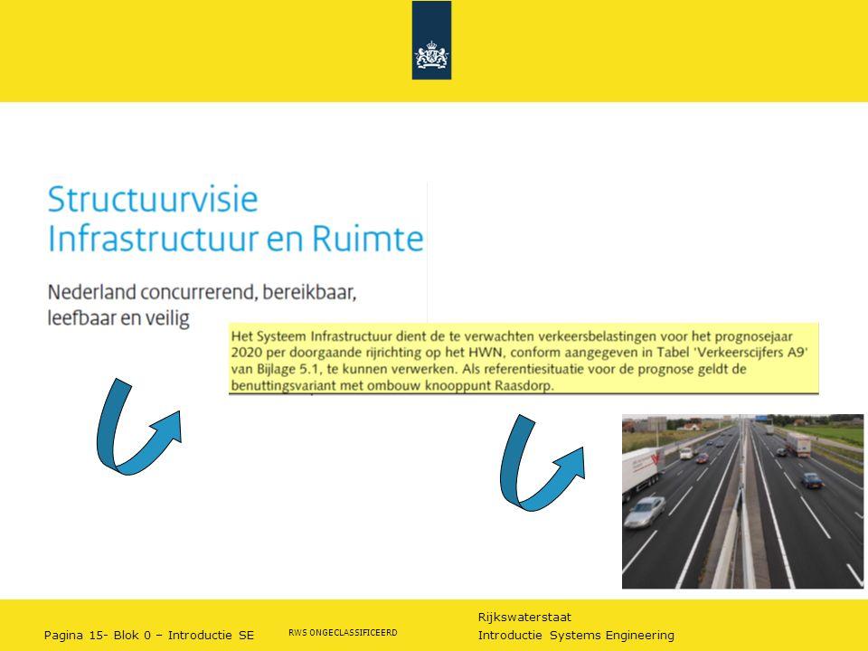 Van structuurvisie voor heel Nederland, naar een visie voor een traject naar een indeling van een weg. Werken van grof naar fijn.