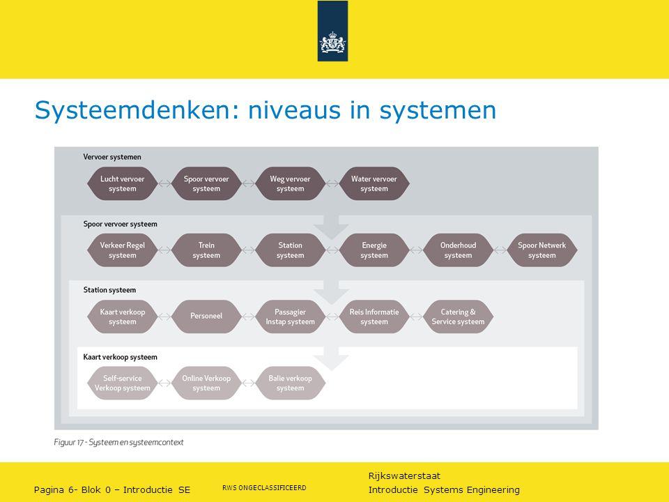 Systeemdenken: niveaus in systemen