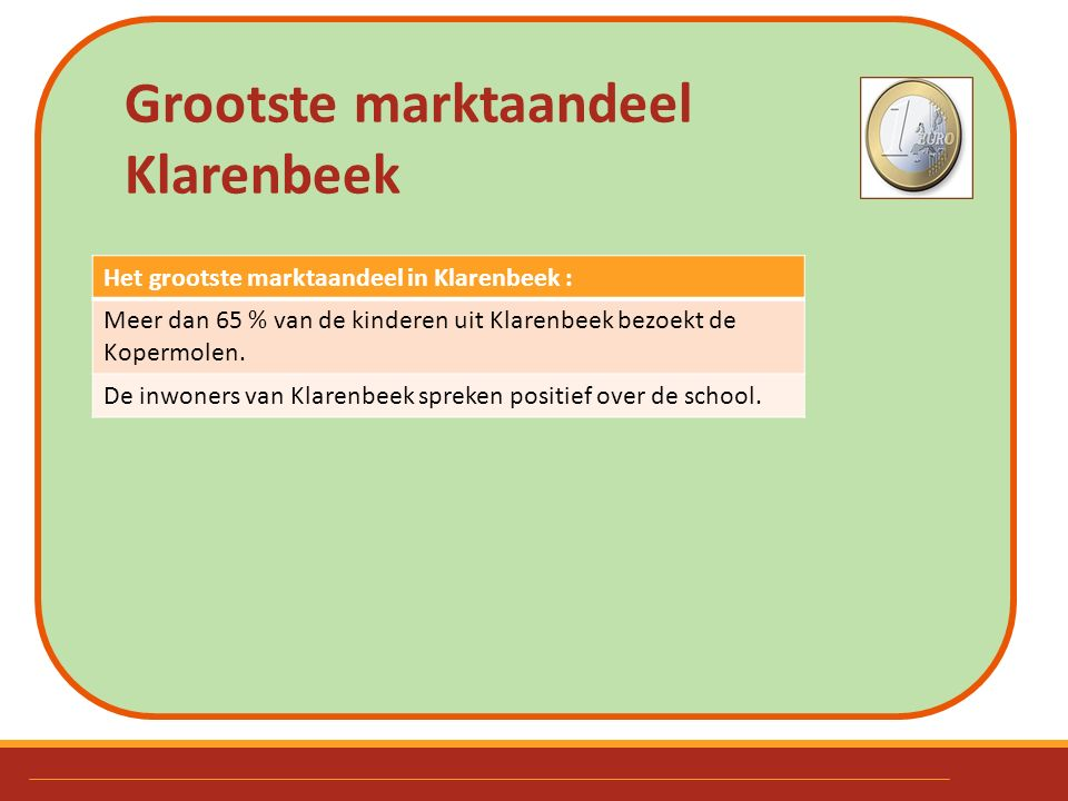 Grootste marktaandeel Klarenbeek