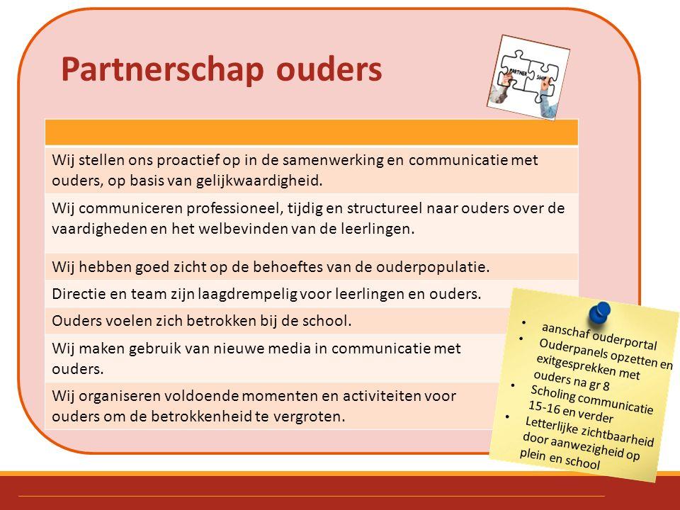 Partnerschap ouders Wij stellen ons proactief op in de samenwerking en communicatie met ouders, op basis van gelijkwaardigheid.