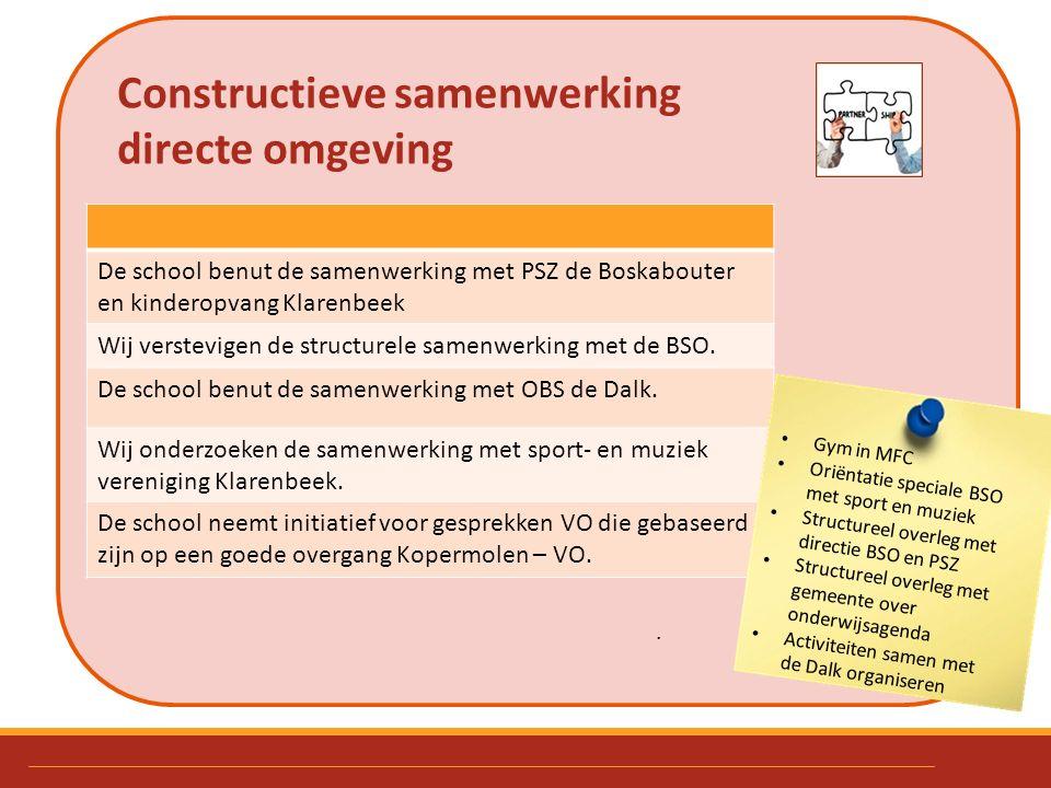 Constructieve samenwerking directe omgeving