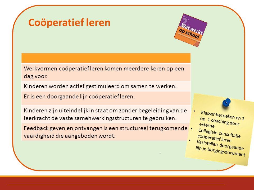 Coöperatief leren Werkvormen coöperatief leren komen meerdere keren op een dag voor. Kinderen worden actief gestimuleerd om samen te werken.