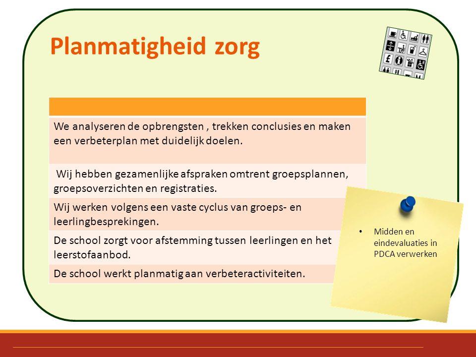 Planmatigheid zorg We analyseren de opbrengsten , trekken conclusies en maken een verbeterplan met duidelijk doelen.