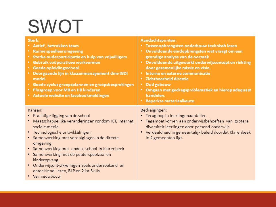 SWOT Sterk: Actief , betrokken team Ruime speelleeromgeving
