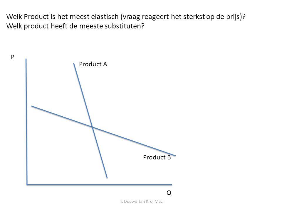 Welk Product is het meest elastisch (vraag reageert het sterkst op de prijs) Welk product heeft de meeste substituten