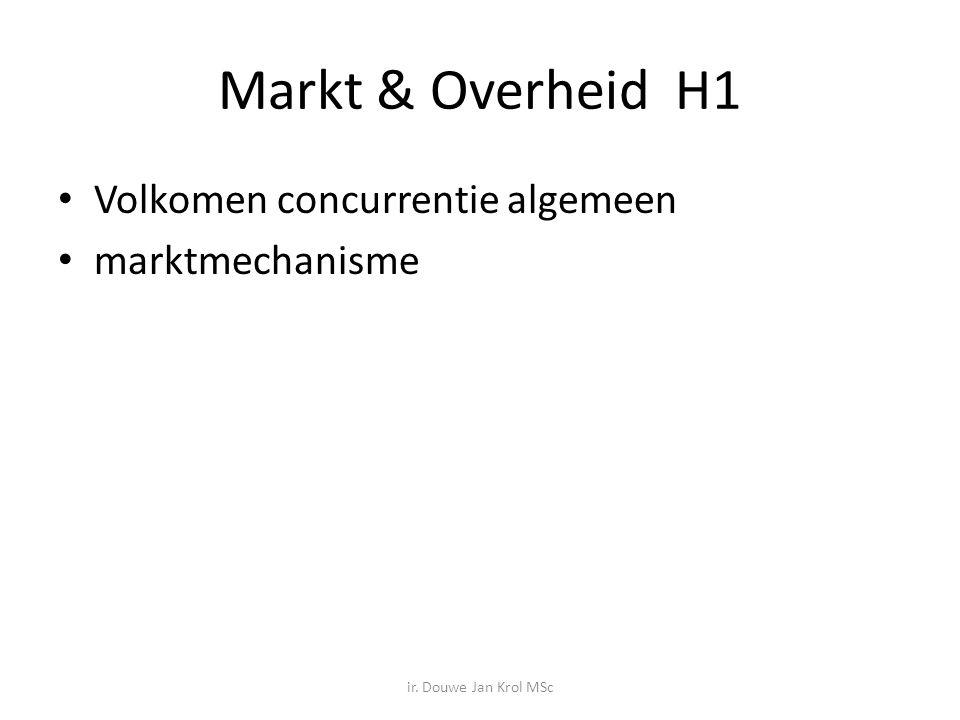 Markt & Overheid H1 Volkomen concurrentie algemeen marktmechanisme