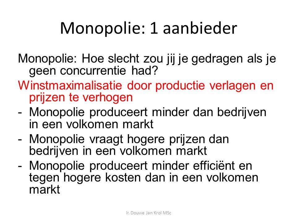 Monopolie: 1 aanbieder Monopolie: Hoe slecht zou jij je gedragen als je geen concurrentie had