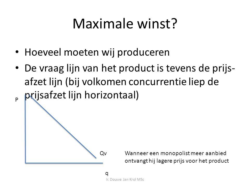 Maximale winst Hoeveel moeten wij produceren