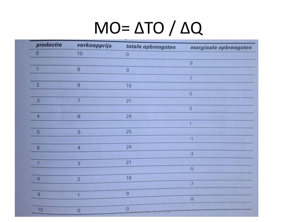 MO= ΔTO / ΔQ ir. Douwe Jan Krol MSc