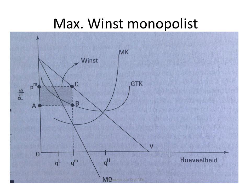 Max. Winst monopolist ir. Douwe Jan Krol MSc