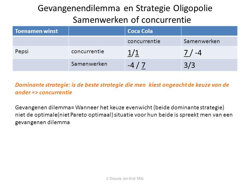 Gevangenendilemma en Strategie Oligopolie Samenwerken of concurrentie