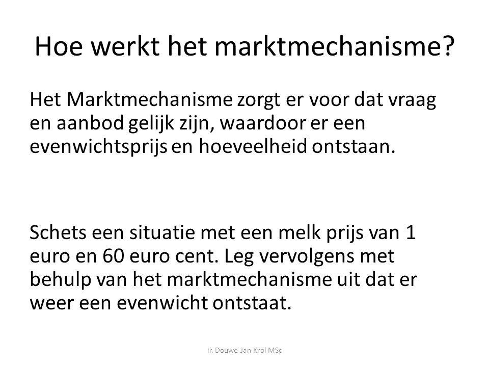 Hoe werkt het marktmechanisme