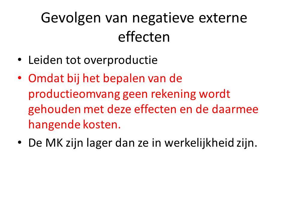 Gevolgen van negatieve externe effecten