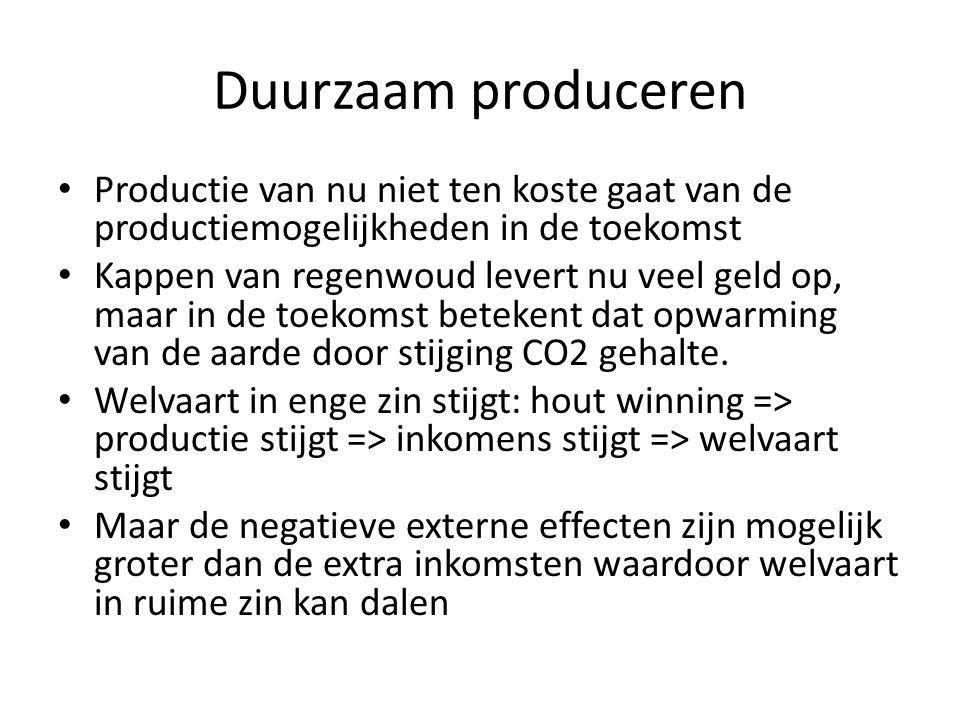 Duurzaam produceren Productie van nu niet ten koste gaat van de productiemogelijkheden in de toekomst.
