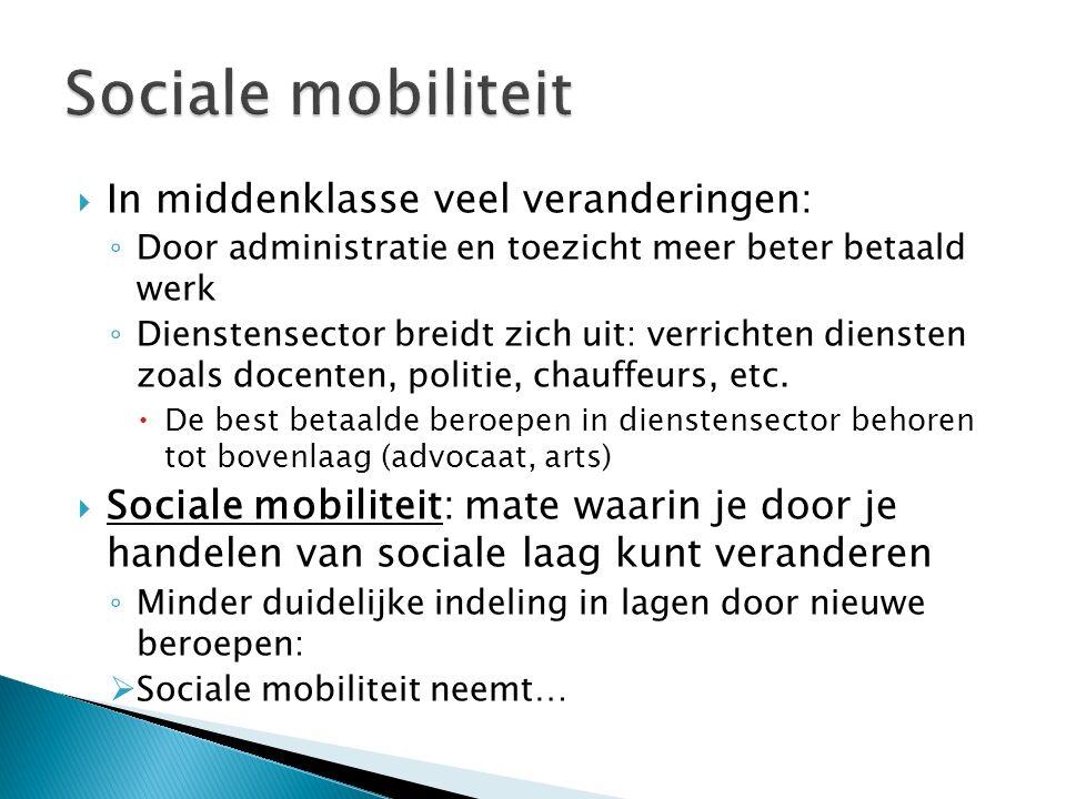 Sociale mobiliteit In middenklasse veel veranderingen: