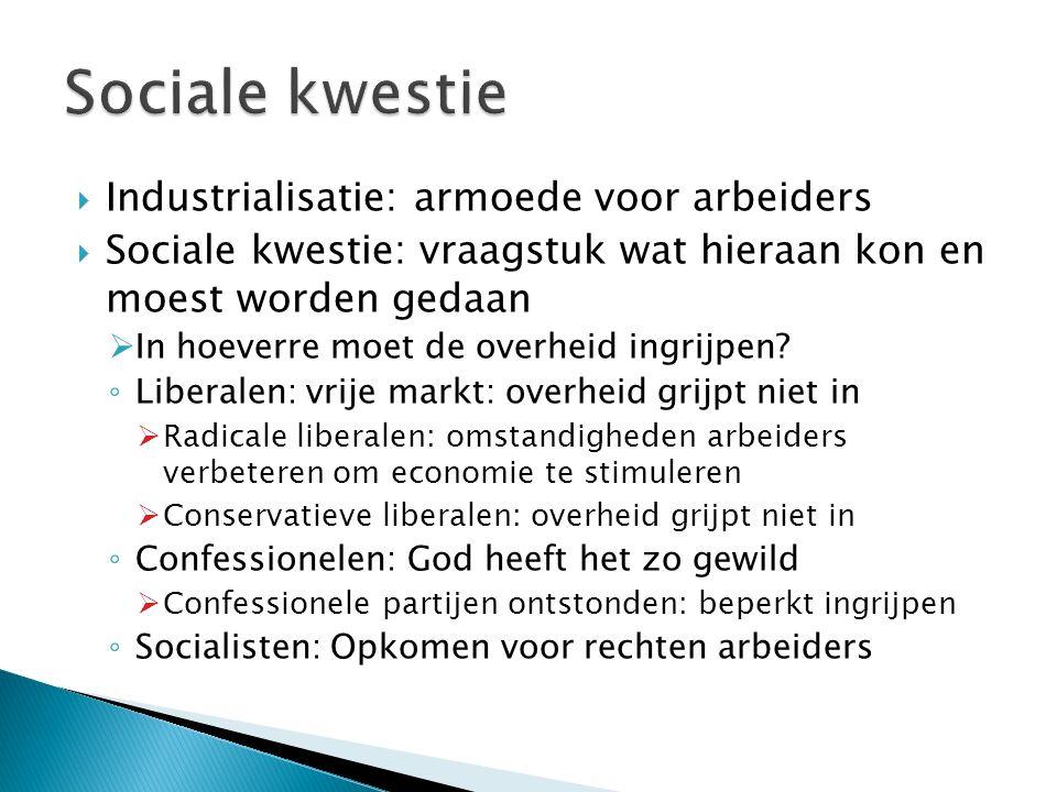 Sociale kwestie Industrialisatie: armoede voor arbeiders