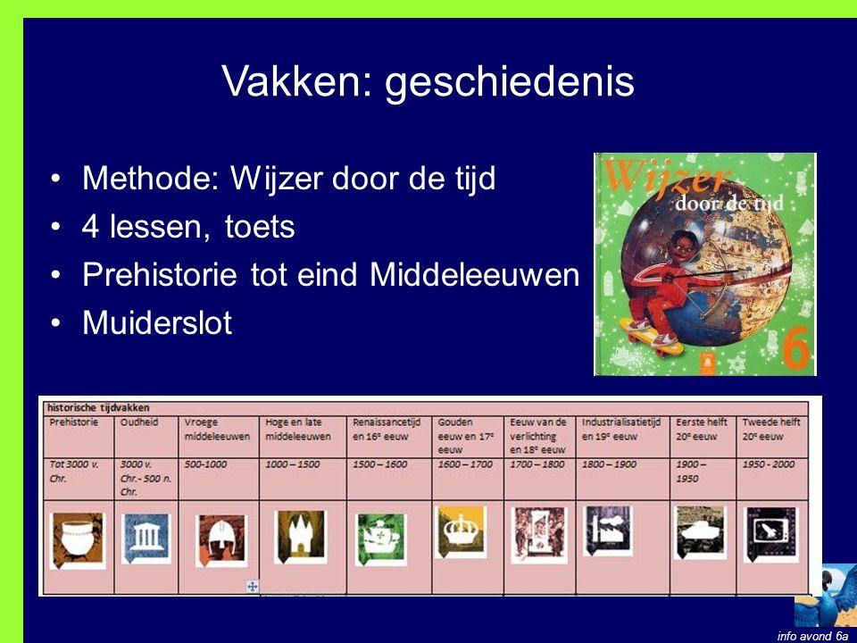 Vakken: geschiedenis Methode: Wijzer door de tijd 4 lessen, toets