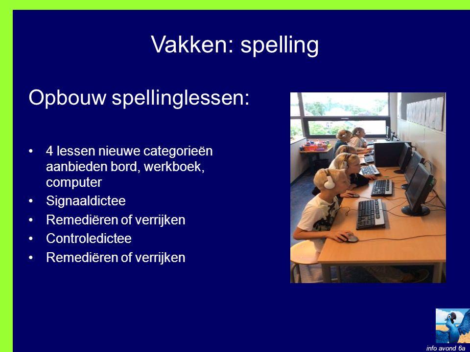 Vakken: spelling Opbouw spellinglessen: