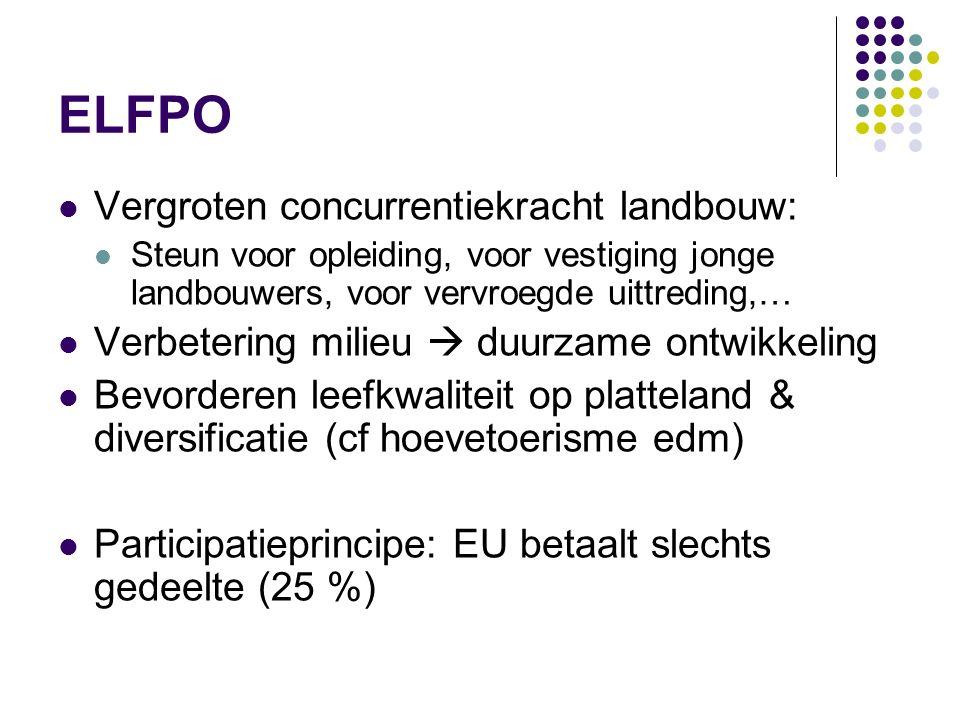 ELFPO Vergroten concurrentiekracht landbouw: