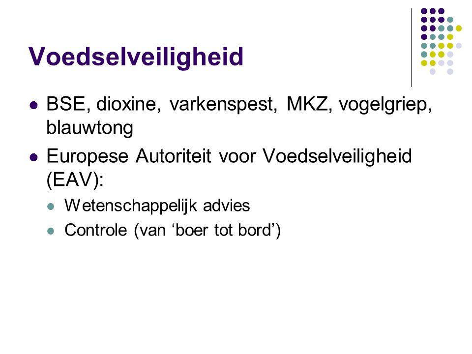 Voedselveiligheid BSE, dioxine, varkenspest, MKZ, vogelgriep, blauwtong. Europese Autoriteit voor Voedselveiligheid (EAV):