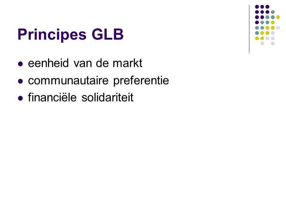 Principes GLB eenheid van de markt communautaire preferentie