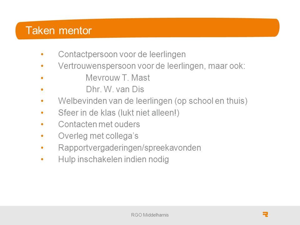 Taken mentor Contactpersoon voor de leerlingen