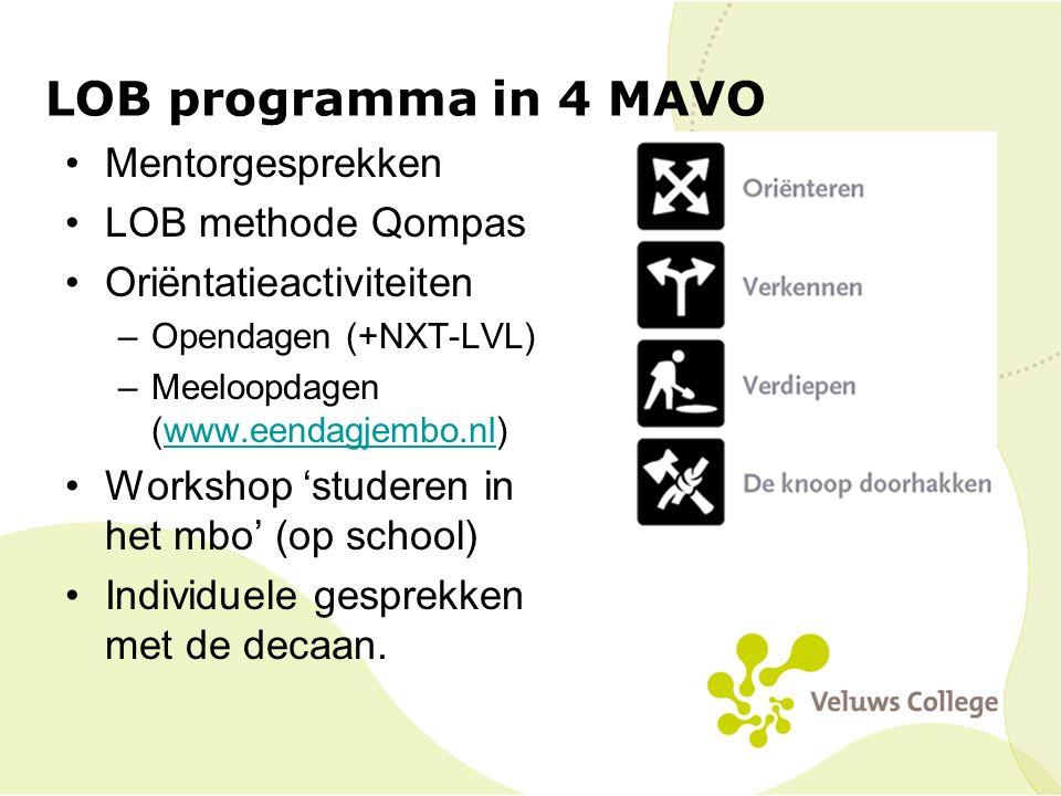 LOB programma in 4 MAVO Mentorgesprekken LOB methode Qompas