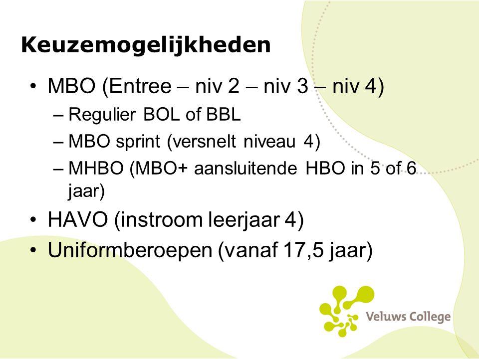 MBO (Entree – niv 2 – niv 3 – niv 4)