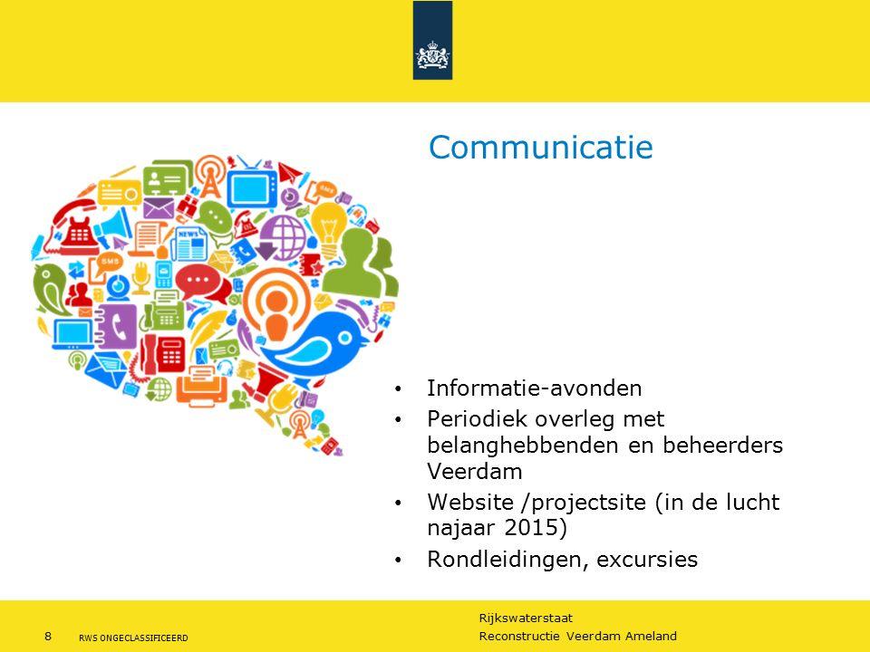 Communicatie Informatie-avonden