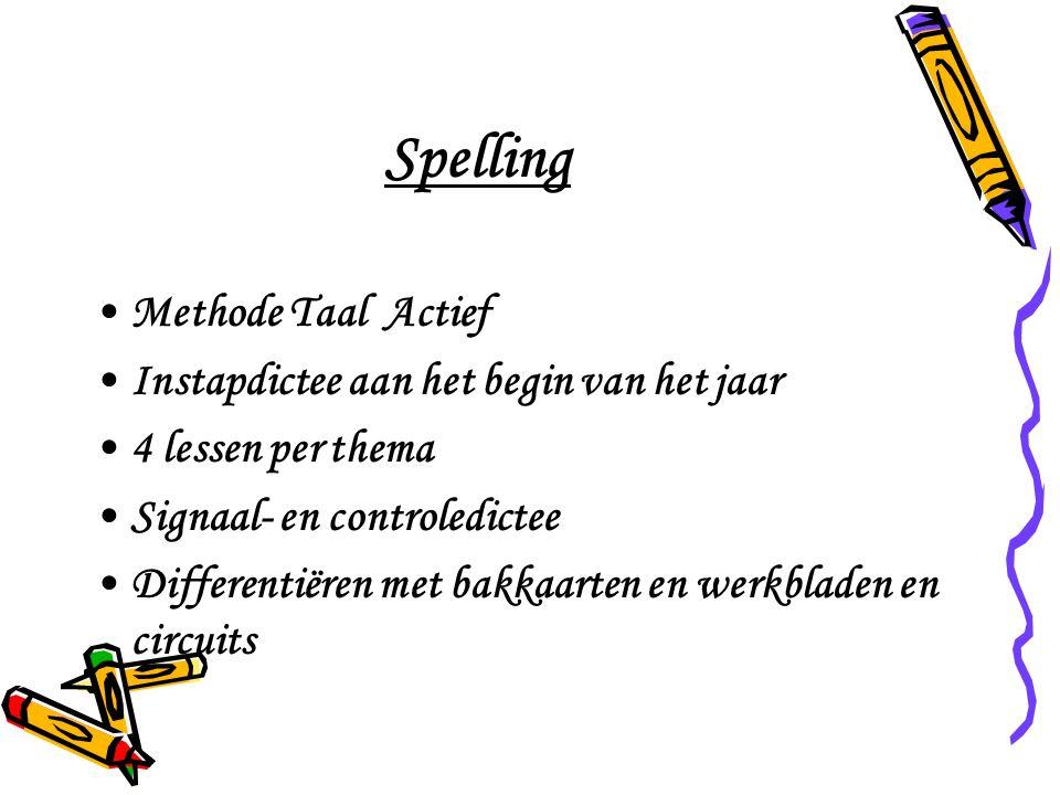 Spelling Methode Taal Actief Instapdictee aan het begin van het jaar