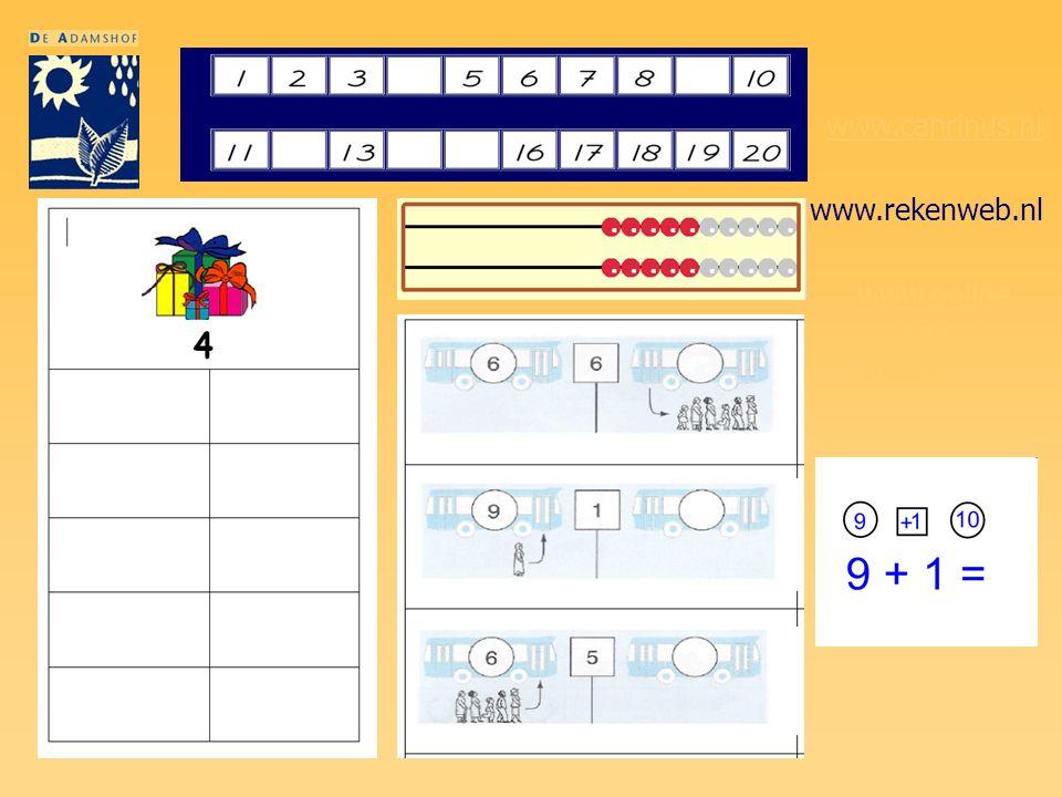 www.canrinus.nl www.rekenweb.nl www.onlineklas.nl Slide 6