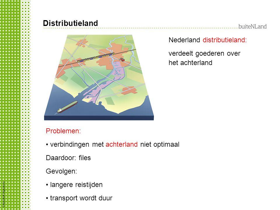 Distributieland Nederland distributieland: