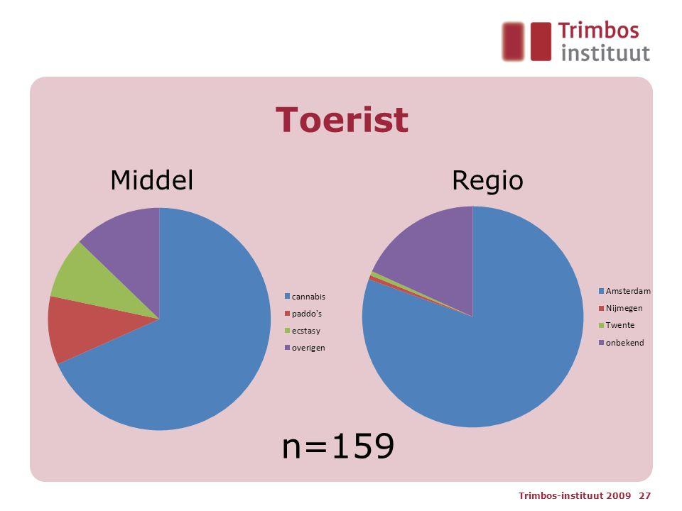 Toerist Middel Regio n=159