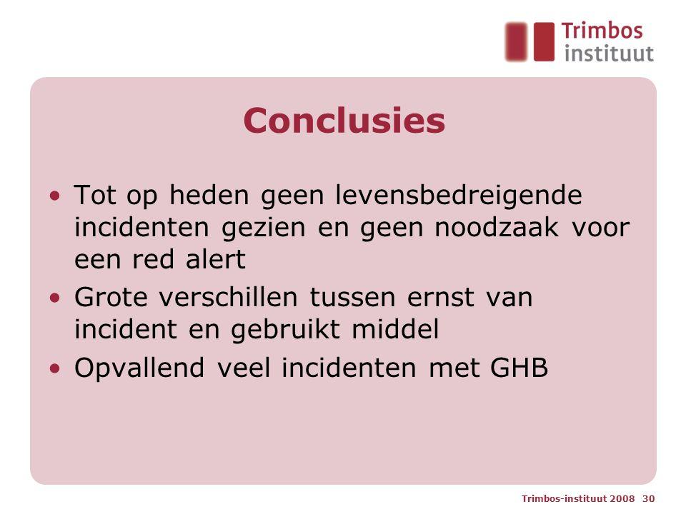 Conclusies Tot op heden geen levensbedreigende incidenten gezien en geen noodzaak voor een red alert.