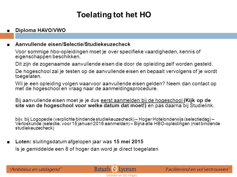 Toelating tot het HO Diploma HAVO/VWO