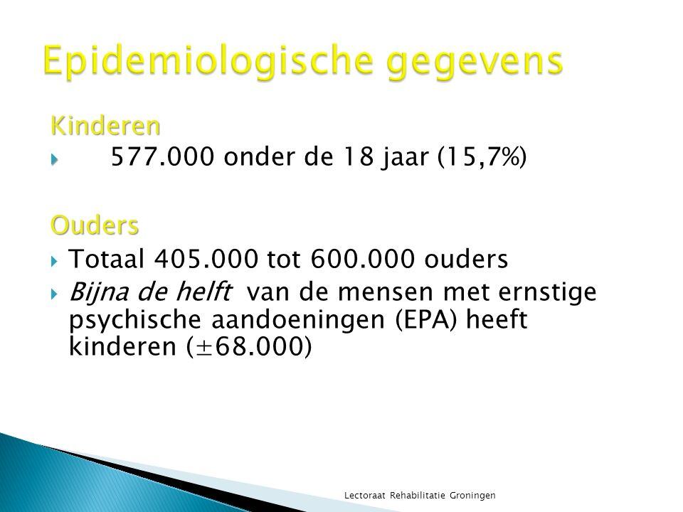 Epidemiologische gegevens