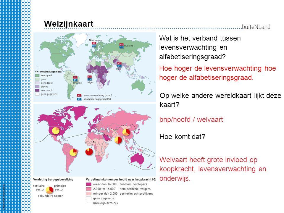 Welzijnkaart Wat is het verband tussen levensverwachting en alfabetiseringsgraad Hoe hoger de levensverwachting hoe hoger de alfabetiseringsgraad.
