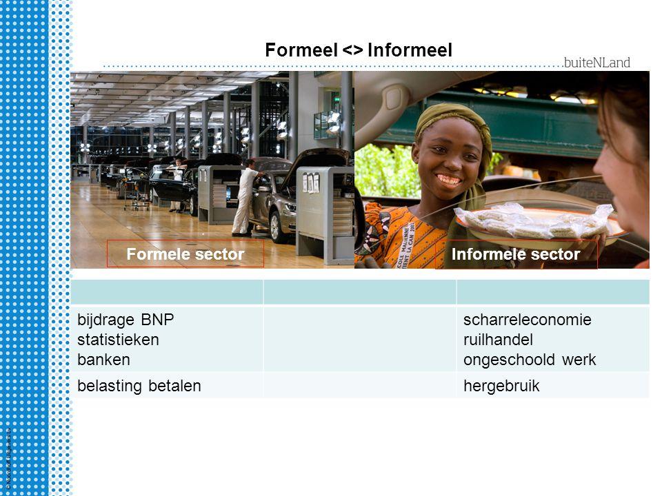 Formeel <> Informeel