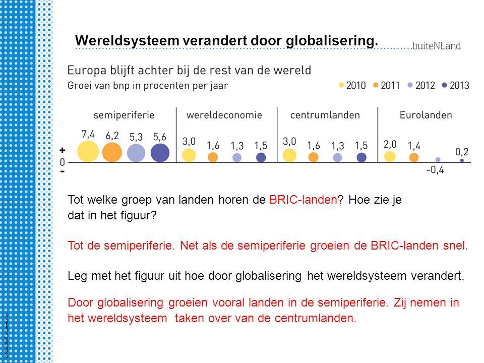 Wereldsysteem verandert door globalisering.
