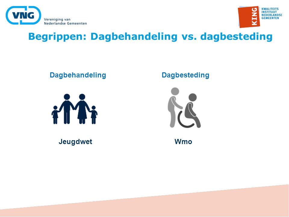 Begrippen: Dagbehandeling vs. dagbesteding