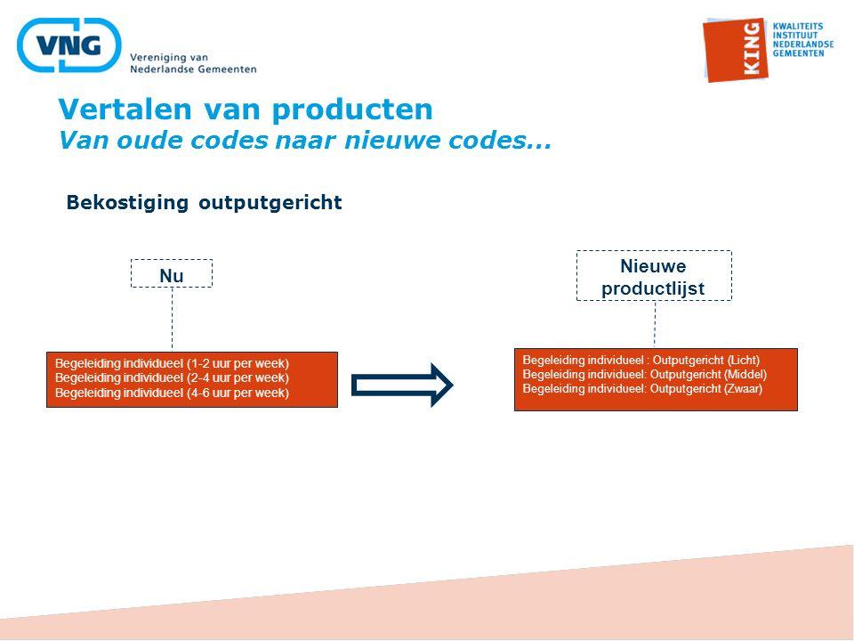 Vertalen van producten Van oude codes naar nieuwe codes...
